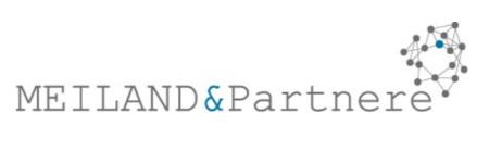 Virksomhedens Logo